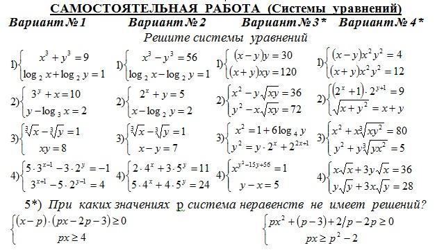 классы Работы классы Сайт учителя математики Самостоятельные работы по алгебре 10 11 классы