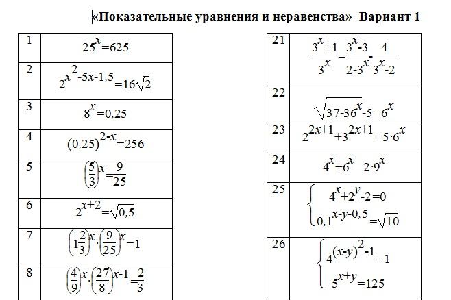 контрольная работа по теме показательные уравнения и неравенства ответы