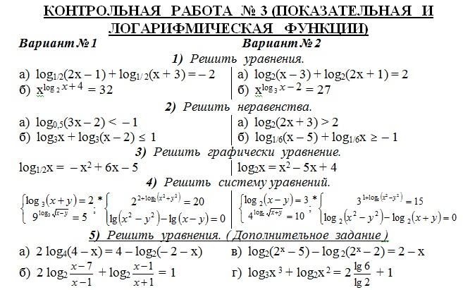 Контрольные работы 10 кл алимов алгебра 7346